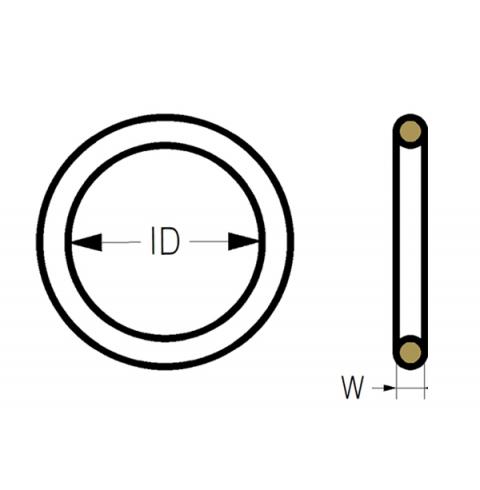 RJT Series | Rubber O-rings
